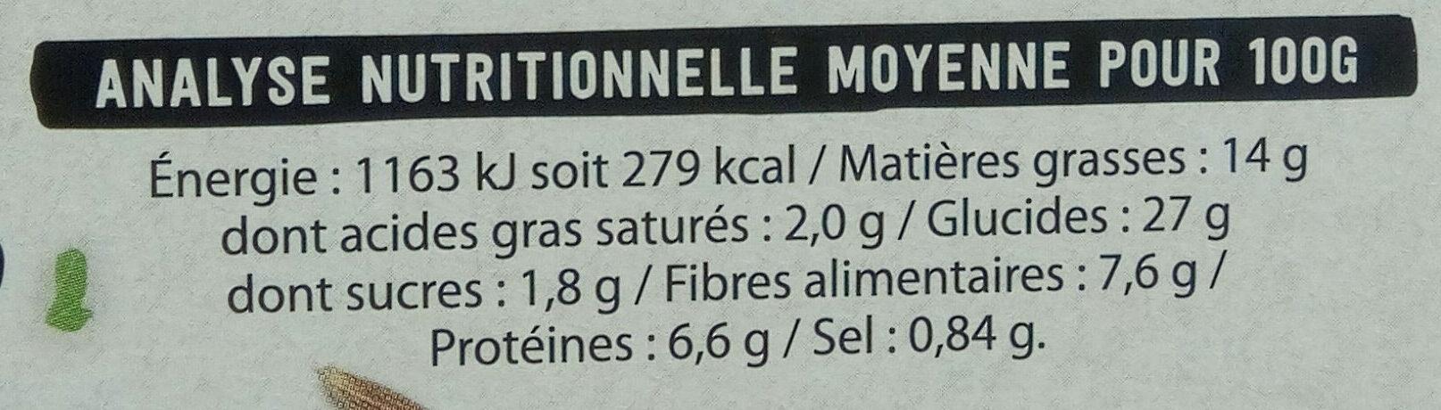 Burger légumineuses aux pois chiches - Nutrition facts