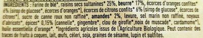 Stollen - Ingrédients - fr
