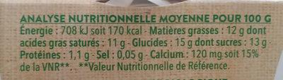 Dessert au lait de coco façon panna cotta - Voedingswaarden - fr