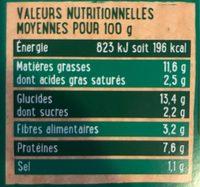 Vegetal Burger - Nutrition facts