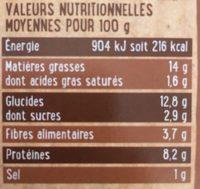 Vegetal burger noisettes - Informations nutritionnelles