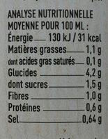 Soupe de légumes anciens - Informations nutritionnelles - fr