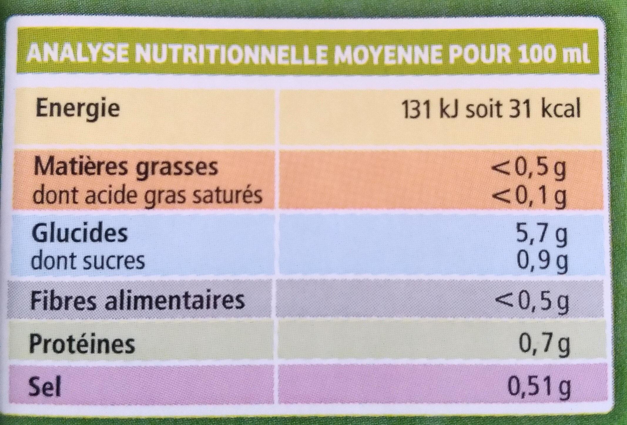 Soupe aux Légumes Variés - Nutrition facts - fr