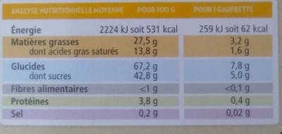 Gaufrettes fourrées - Nutrition facts
