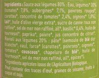 Ravioli aux légumes - Ingrédients - fr