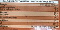 Dattes fraiches mazafati - Voedingswaarden - fr