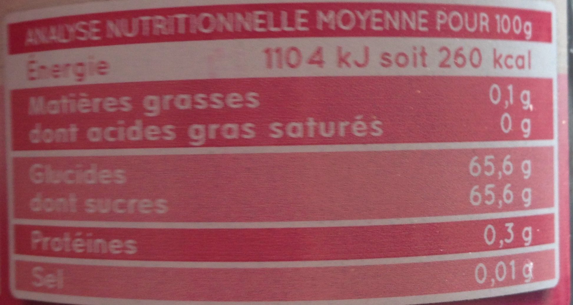 Gelée de Framboises - Nutrition facts