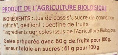 Gelée de cassis - Ingredients