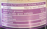 Gelée de cassis - Nutrition facts