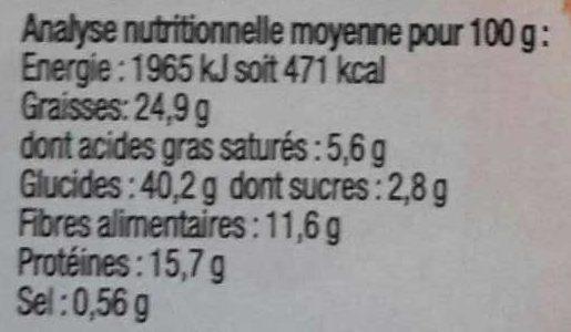 Croquants Classique à l'Épeautre - Valori nutrizionali - fr