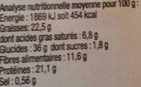 Croquants Fromage et Graines de Courge à l'Épeautre - Informations nutritionnelles - fr