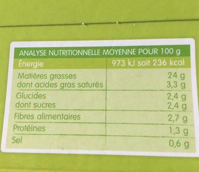 Celeri frais remoulade - Nutrition facts