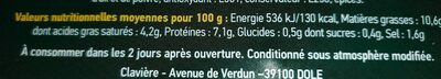 Choucroute cuite garnie - Informations nutritionnelles - fr