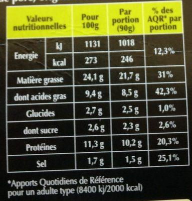 Boudins Blancs Nature - Informations nutritionnelles