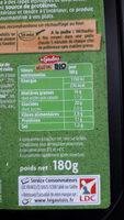 CROQUES DE FÈVES - Nutrition facts - fr