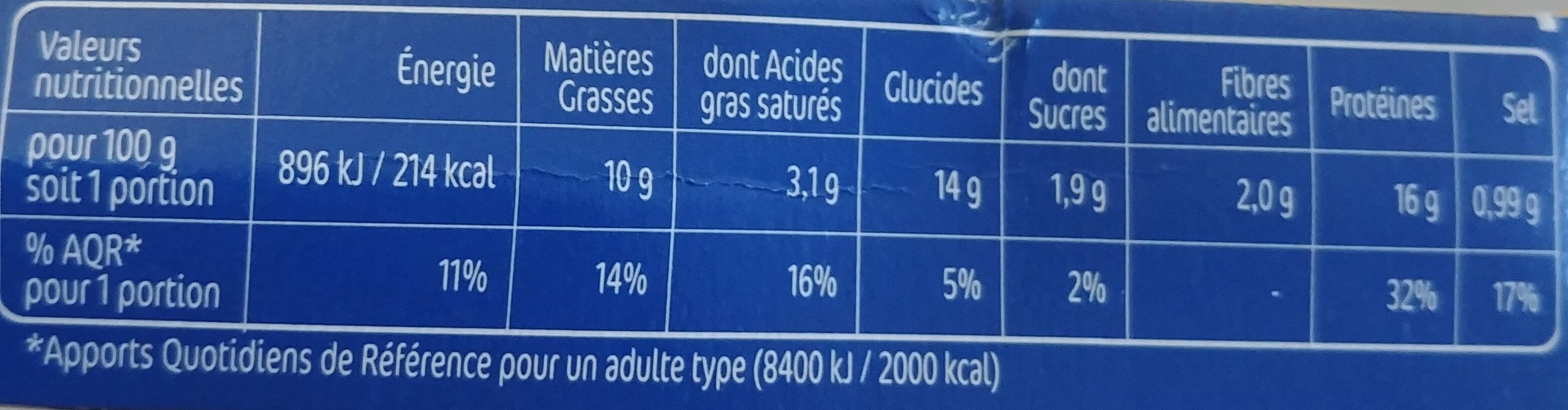 L'escalope Cordon Bleu - Valori nutrizionali - fr