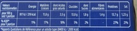 L'escalope Cordon Bleu - Nutrition facts