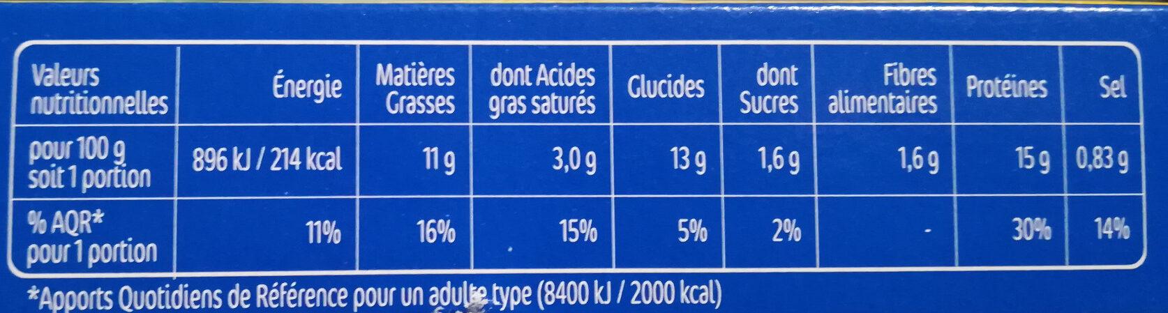L'escalope Cordon Bleu de Poulet x2 - Voedingswaarden