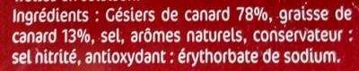 Gésiers de canard confits - Ingrédients - fr