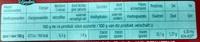 Gésiers de canard confits - Informations nutritionnelles - fr