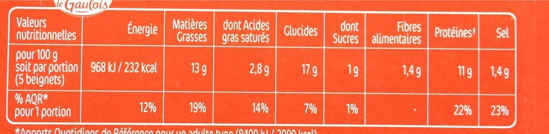Beignets de poulet x10 - Informations nutritionnelles