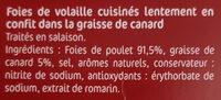 Foies de volailles confits - Ingrédients - fr