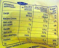 grignottes rôties en sac - Informazioni nutrizionali - fr