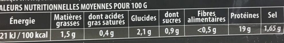 Filet de Poulet -25% de Sel - Informations nutritionnelles - fr