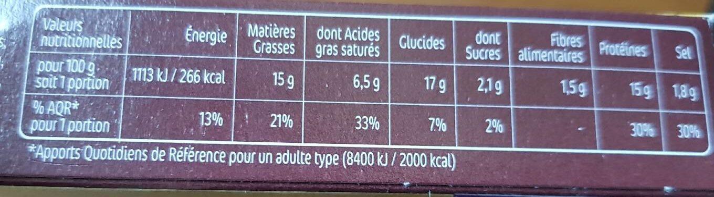 Croq' Extra Cheddar, Gratiné et Fondant x2 - Nutrition facts