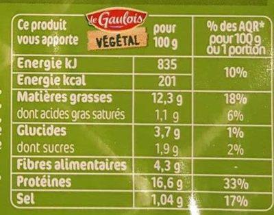 Steaks de soja - Nutrition facts - fr