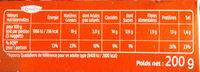 London Nuggets cheddar et Oignons Croustillants - Nutrition facts