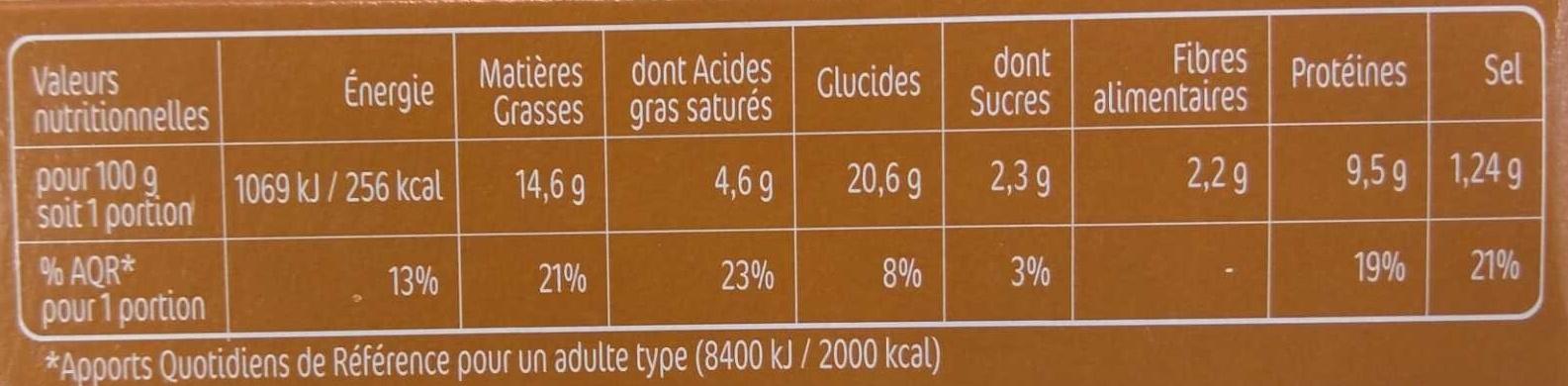 panés savoyard x2 - Informations nutritionnelles - fr