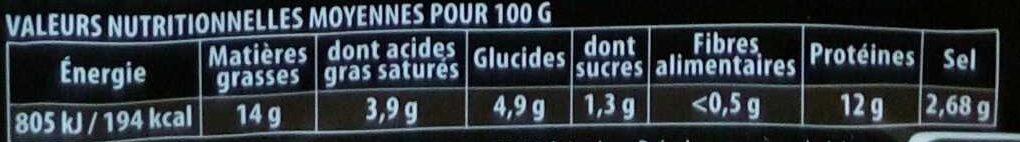 Mortadelle de Volaille aux olives - Informations nutritionnelles