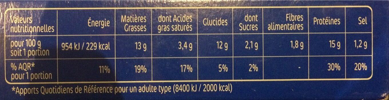 Le Gaulois Cordon Bleu - Nutrition facts