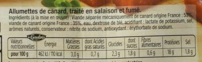 Lardons de Canard fumés - Informations nutritionnelles - fr