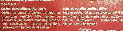 Duo Confit Gésiers de volaille + foies de volaille - Ingredients