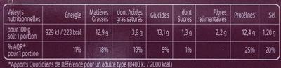 2 Panés chèvre épinard - Nutrition facts