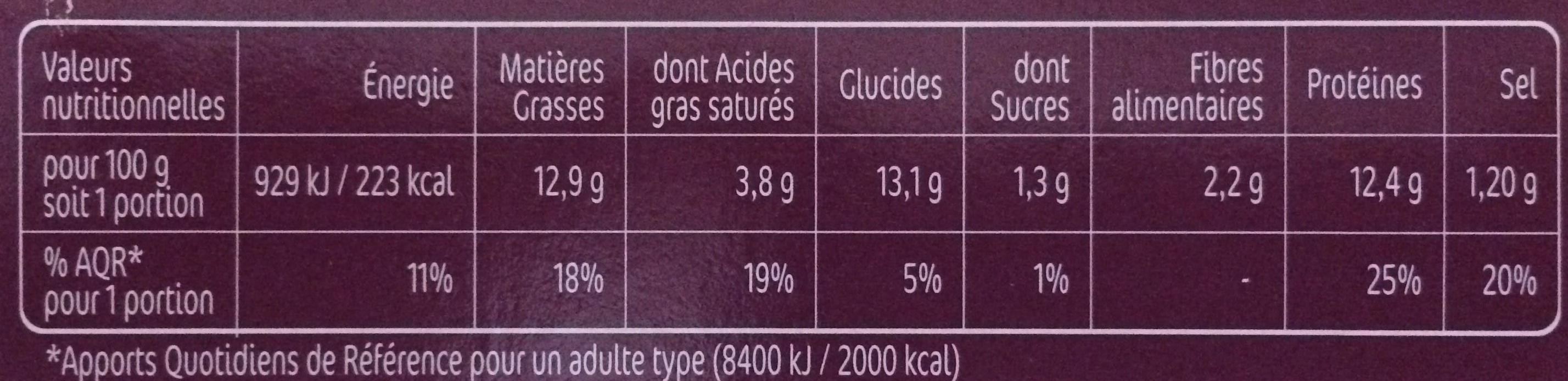 2 Panés chèvre épinard - Informations nutritionnelles - fr