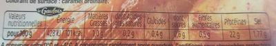 Filet de Dinde (4 tranches) - Nutrition facts - fr