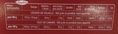 Ma Salade Duo - Nutrition facts