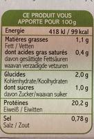 2 Pavés de Zèbre marinés au Miel - Informations nutritionnelles