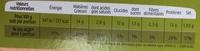 panés milanaise fines herbes s/at x2 - Informations nutritionnelles - fr