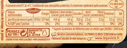 Les Maxis Croq' dés de jambon de dinde et fromage - Informations nutritionnelles - fr