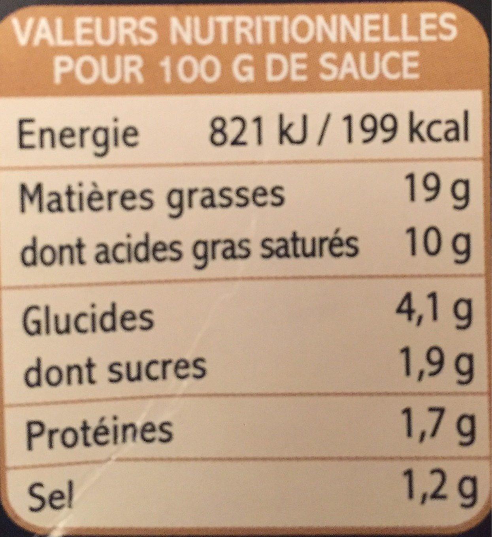 Cerf + sauce foie gras - Informations nutritionnelles