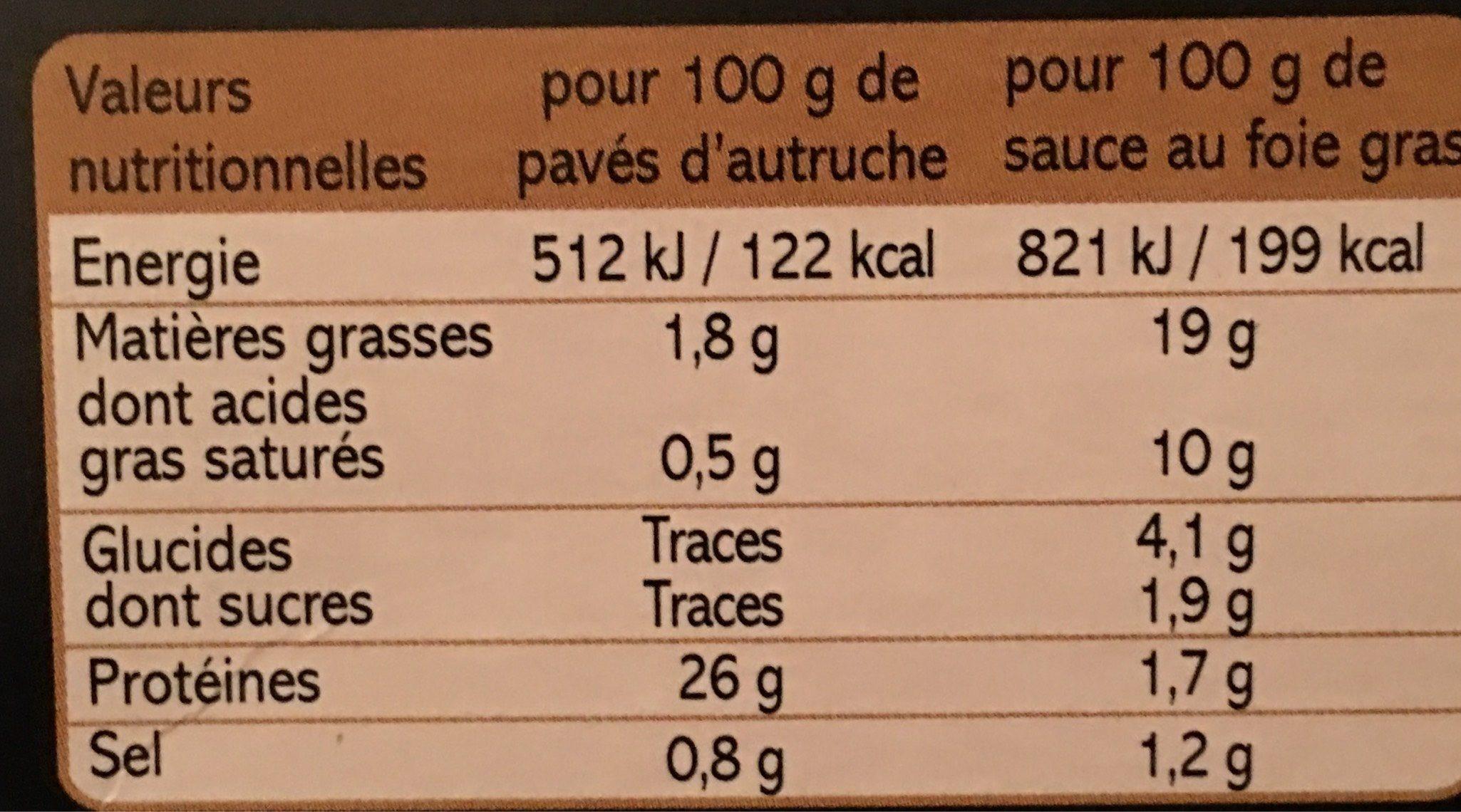 Saveurs forestières Autruche avec Sauce Foie Gras - Informations nutritionnelles - fr