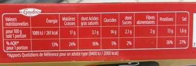 2 Panés façon Milanaise au Parmesan - Informations nutritionnelles - fr