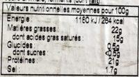Camembert de Normandie AOP au lait cru - Nutrition facts