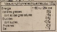 Camembert - Informations nutritionnelles - fr