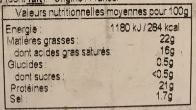 Camembert - Nutrition facts
