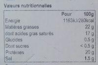 Camembert Bio au lait cru fabriqué en Normandie (22 % MG) - Informations nutritionnelles - fr